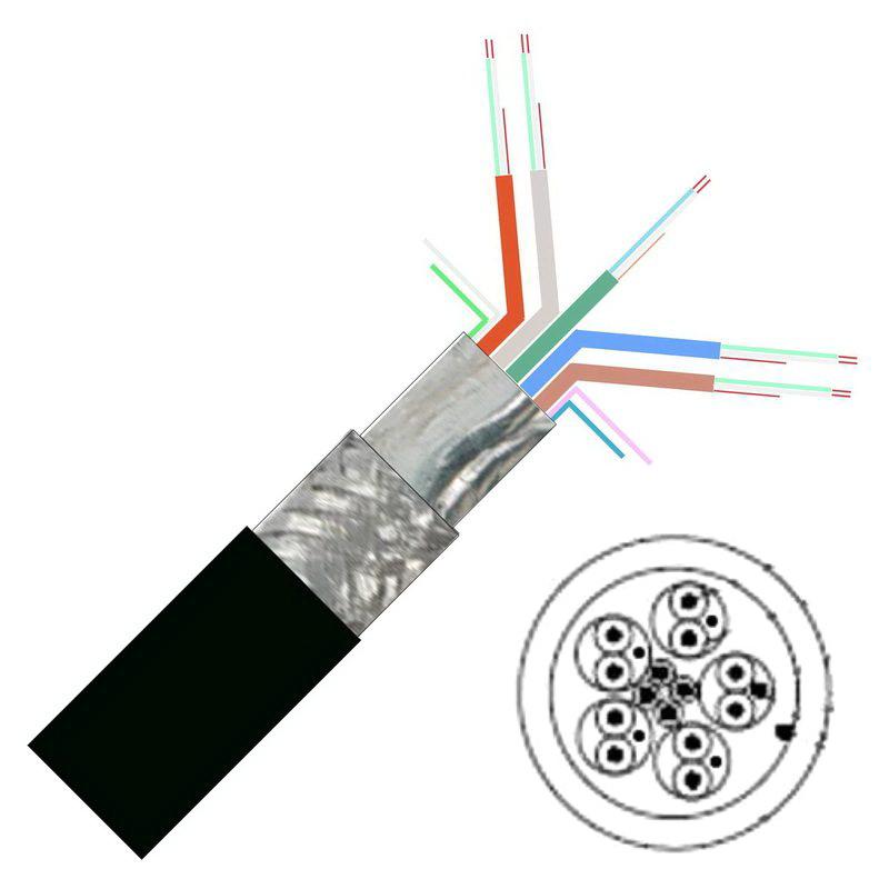 10 m HDMI Verlege-Kabel mit Ethernet, Meterware zur Selbstmontage ...